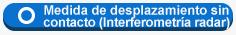Medida de desplazamiento sin contacto (Interferometría radar)