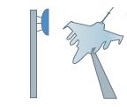 Sección transversal radar RCS
