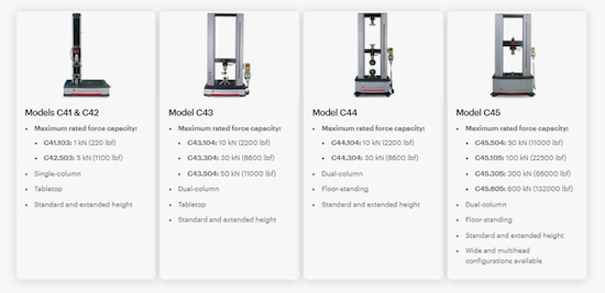 Comparacion de modelos electromecánicos Criterion