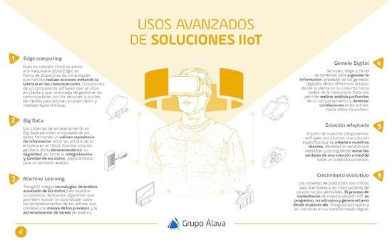 Usos avanzados de soluciones IIoT