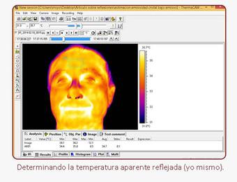 Determinando la temperatura aparente reflejada (yo mismo)