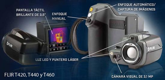 Características FLIR serie T420 - T440 - T460