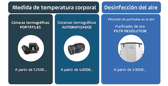 SOLUCIONES COVID19 MEDIDA TEMPERATURA FILTRACION PARTICULAS