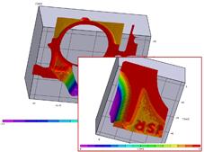 Medida de deformaciones, desplazamientos y contornos, análisis de materiales.