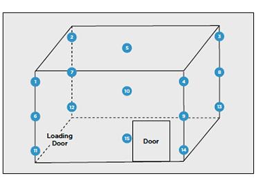 Identificar las áreas en riesgo y desarrollar un protocolo