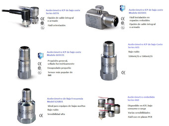 Sensores para Instalación permanente y Ensayo, en Aerogeneradores y Componentes de Turbina