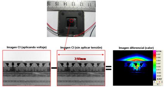 microscopia termografica chip memoria