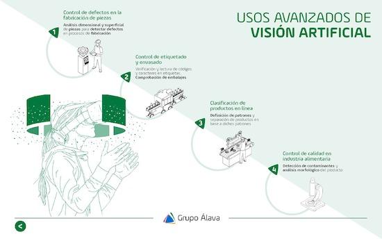 Usos avanzados de visión artificial