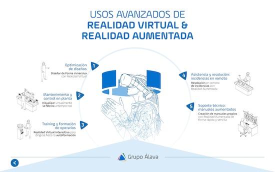 Usos avanzados de realidad virtual & realidad aumentada