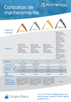 Álava Ingenieros_Contratos de Mantenimiento Área Comunicaciones