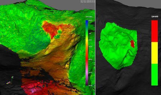 ¿Es posible prevenir avalanchas en glaciares?