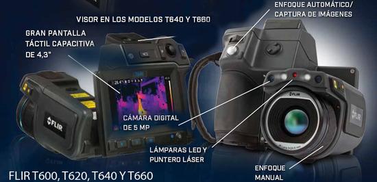 Características FLIR serie T600-T620-T640-T660