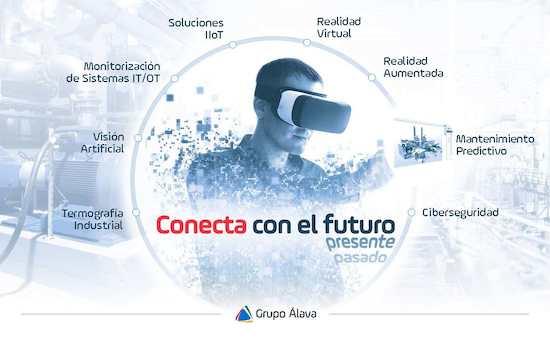 Conecta con el futuro