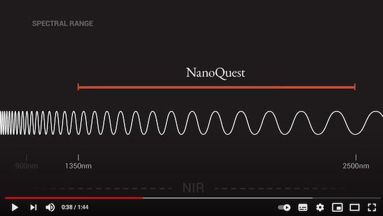 Video Nanoquest