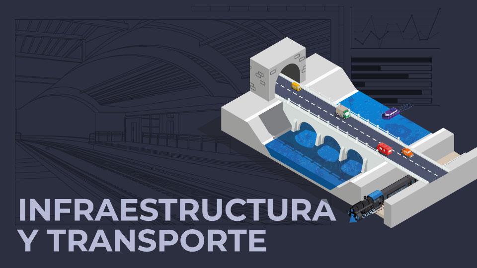 La tecnología en la industria - Infraestructura y Transporte